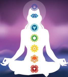 yoga trento corsi - chakra